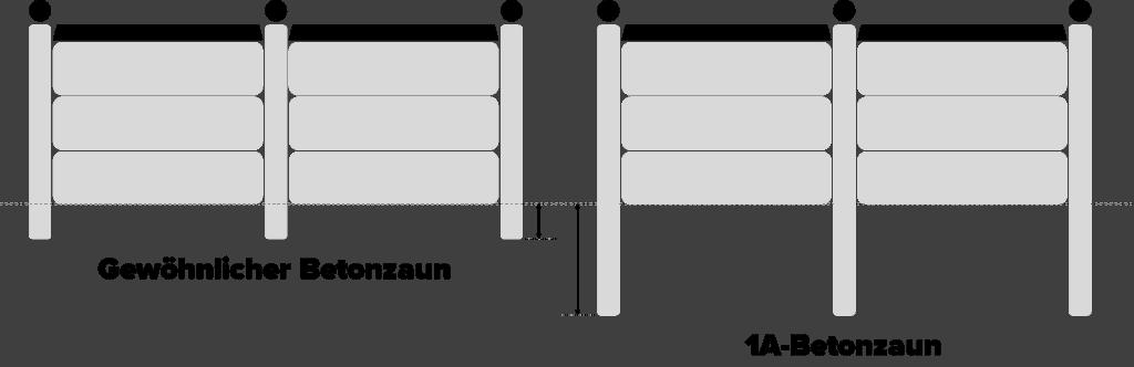 1A-Betonzaun lange Säulen